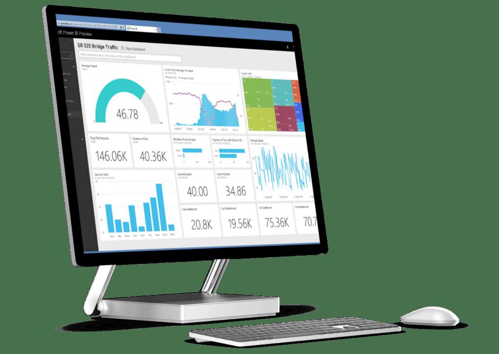 SAP Business One Analytics